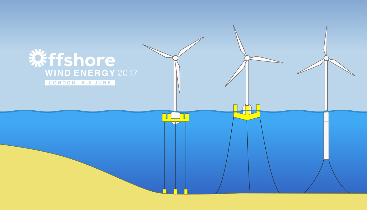 Learn About Floating Wind Energy And Tenders Windeurope