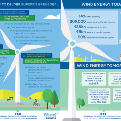 Green-Deal-Infographic-full