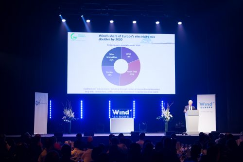 WindEurope Summit 2016