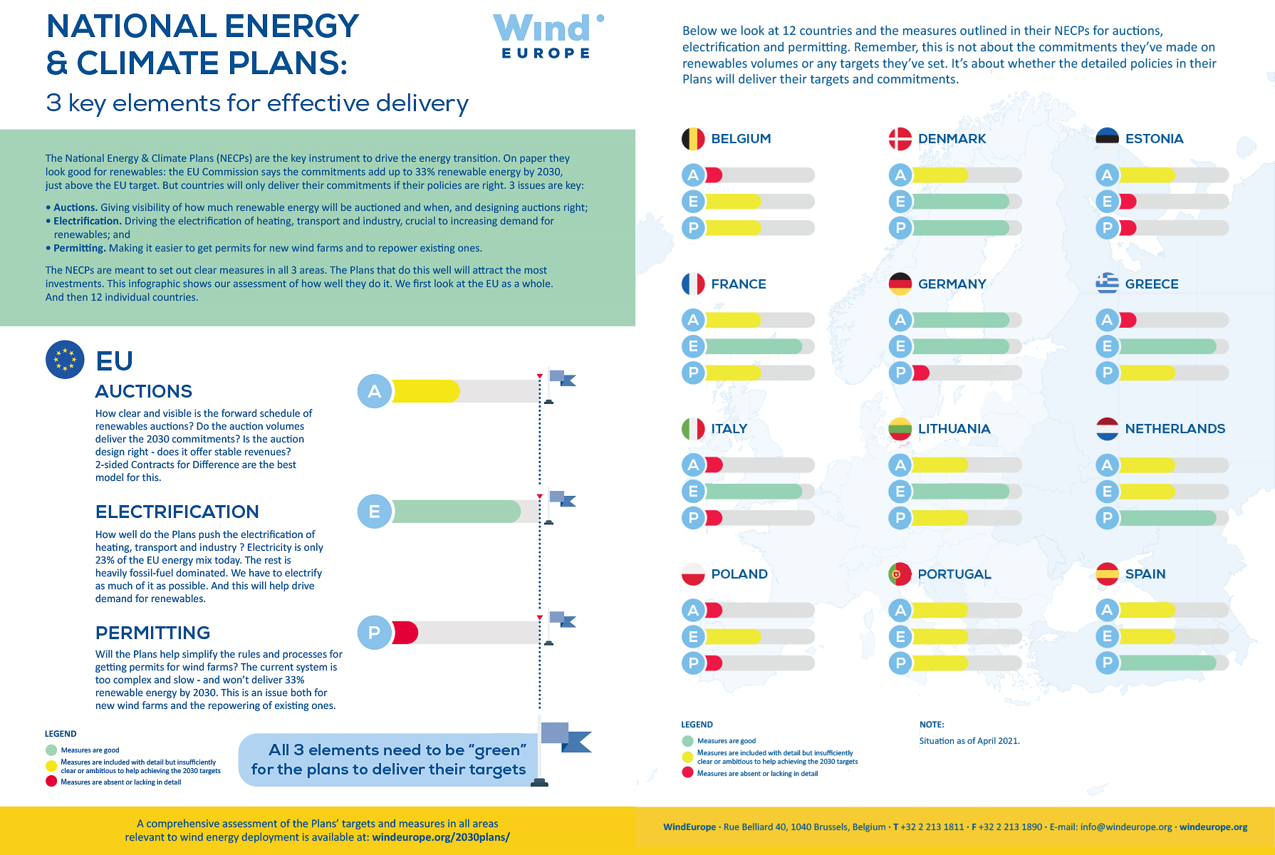 https://windeurope.org/wp-content/uploads/images/about-wind/infographics/WindEurope-National-Plans-Infographic.png
