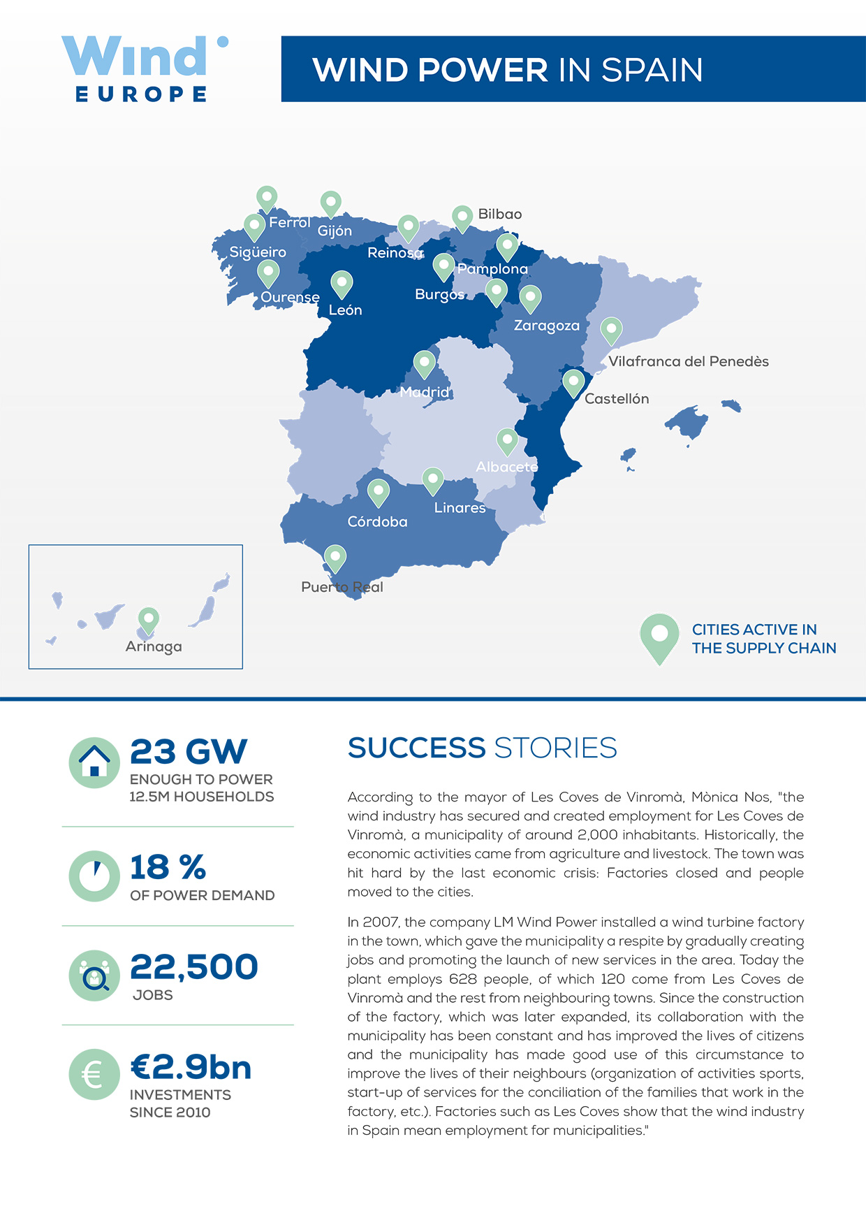 Local Wind Map.Local Impact Global Leadership Windeurope